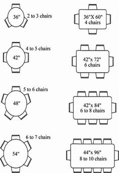Round table for 4 dimensions google search design tip inspiration pinte - Dimension table 6 personnes ...