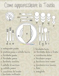 Come Apparecchiare la Tavola - Schema da Stampare Dining Etiquette, Learning Italian, Kitchen Hacks, Manners, Food Art, Christmas Time, Christmas Ornaments, Helpful Hints, Diy And Crafts