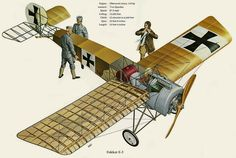 Fokker E.III - истребитель-моноплан Фоккер E-3, 1915 год (Германия)