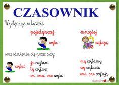 czasownik3 Learn Polish, Polish Language, Education, Learning, Words, School, Life, Therapy, Preschool