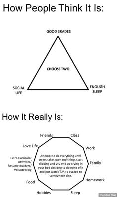 Balancing Schoolwork: Expectation vs Reality