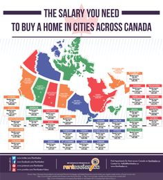 How Much Income You Need to Buy a Home in Cities across Canada, posted Apr. 1, 2015.