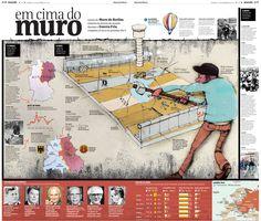 Infográfico sobre o Muro de Berlim, no aniversário de 25 anos   Infographic Berlin Wall   Anah Assumpção/Folha de S.Paulo