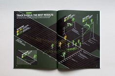 Infographic, Cover, Editorial, Reflex Magazine – Track & Field: The Best Results – design by onlab