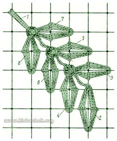 Drawn Thread, Thread Art, Hardanger Embroidery, Hand Embroidery Stitches, Needle Lace, Bobbin Lace, Point Lace, Filets, Lace Making