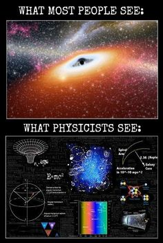 What Physicists See #Science #Physics