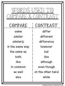 Whats the best topic to compare and contrast?