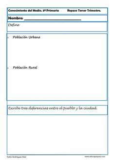 Conocimiento del medio: Fichas de sociales y naturales para Tercero de Primaria Hoy trabajamos fichas de conocimiento del medio para Social Science, Bar Chart, Socialism, Geography, Maps, 3rd Trimester, Social Studies, Knowledge, Note Cards