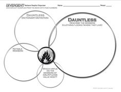#Divergent Novel Factions Reading Graphic Organizers