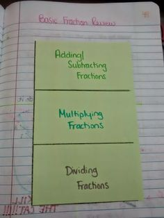 Basic Fraction Review Foldable