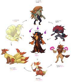 Pokemon Hexafusion 2 by Ragehowl.deviantart.com on @DeviantArt