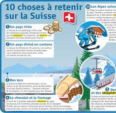 Fiche exposés : 10 choses à retenir sur la Suisse