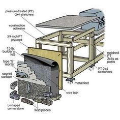DIY - outdoor grill island