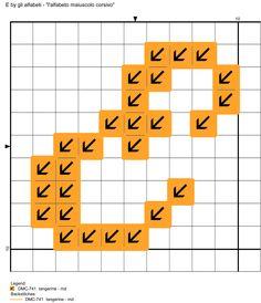 alfabeto maiuscolo corsivo: E