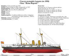 Crucero protegido Lepanto 1898. El Lepanto, fue un crucero protegido de la Armada Española, perteneciente a la Clase Reina Regente que apenas estuvo ocho años en activo debido a sus muchos problemas. Recibía su nombre en honor a la batalla de Lepanto.