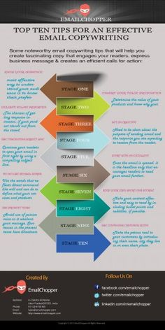 This is a infographic related to Best Tips of Effective Email Copywriting. It was create by EmailChopper team.