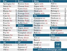 More examples of how prepositions are used in English, this time how they are combined with adjectives. Link to British Council pag. English Prepositions, Learn English Grammar, English Idioms, English Language Learning, English Study, English Lessons, Speak Fluent English, Foreign Language, English Teaching Materials
