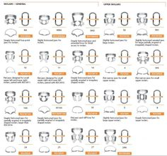 dental clamps