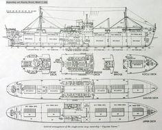 Deck Plans, Boat Plans, Model Building, Building Plans, Navy Ships, Rc Model, Shadowrun, Model Ships, Planer