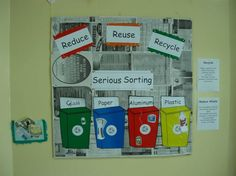 Photos, ideas & printable classroom decorations to help teachers plan & create an inviting recycling themed classroom on a budget. Lots of free decor tips & pictures. Science Projects, School Projects, School Ideas, Kids Bulletin Boards, Recycled Decor, Recycling Center, Creative Curriculum, Reduce Reuse Recycle, Classroom Activities