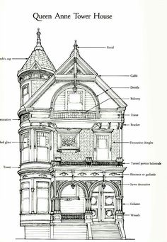 Victorian House, the make of an Queen Anne