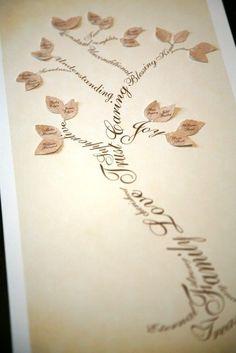 Resultado de imagen de family tree tattoos with names