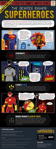 """The Science Behind Superheroes - """"Sometimes, the things that will lure students to be interested in a particular subject isn't found in the material itself, but in related topics that they might not necessarily know are related. Science and math tend to be the subjects that crawl to the top of that list most often..."""""""