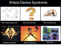 MAY is NATIONAL EHLERS DANLOS SYNDROME AWARENESS MONTH.. Here is a something I made... It may not be the same for all E.D.S people..