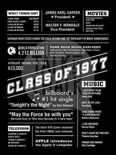 Class of 1977 Reunion DIGITAL Poster High School by TalkInChalk More