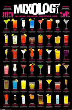 Mixology (Cocktail Recipe Chart) Art Poster Print - Humor Poster Print, PDecorate your home or office with high quality posters. Mixology (Cocktail Recipe Chart) Art Poster Print - is that perfect piece that matches your style, interests, and budget. Bar Drinks, Yummy Drinks, Alcoholic Drinks, Beverages, Easy Cocktails, Classic Cocktails, Popular Cocktails, Winter Cocktails, Vodka Cocktails