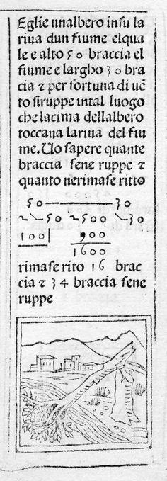 fl. 86 Philippo Calandri, Italy, 1491