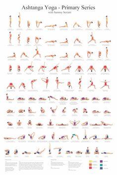 Yoga Ashtanga, Iyengar Yoga, Hatha Yoga Poses, Movimenti Yoga, Restorative Yoga Poses, Yoga Handstand, Yoga Fitness, Fitness Workouts, Physical Fitness