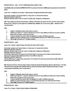 My perfect resume business bits pinterest perfect resume lesson plans for high school teachers of ap statistics includes the first half of the course common core state standards are included for every lesson malvernweather Gallery