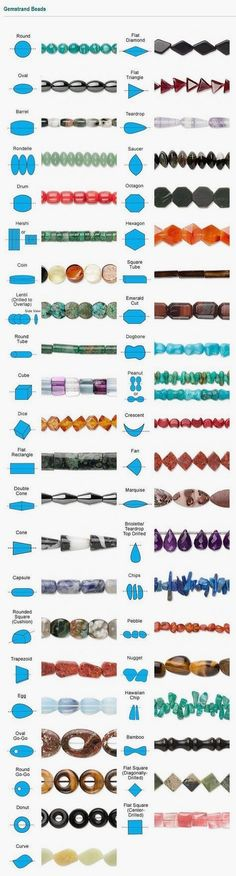 (from the Encyclo-BEADia) Shape Chart - Gemstone, Coral and Pearl Beads | via FireMountainGems.com  #JewelryTips