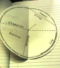 The Math Magazine: Circle Circumference Diameter Radius Foldable Interactive Notebook G-C.2, 7.G.4