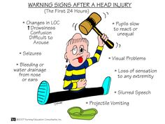 Warning signs of after a head trauma Nursing School: Medical Surgical Nursing Mnemonics Nursing School Tips, Nursing Tips, Nursing Notes, Nursing Schools, Ob Nursing, Child Nursing, Nursing Process, Nursing Degree, Nursing Career