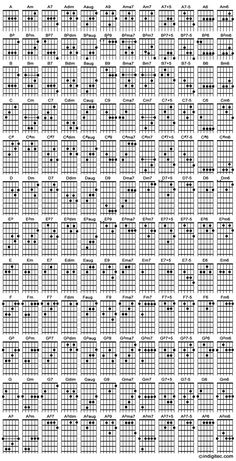 All Guitar Chords All Guitar Chords Accomplice Music. All Guitar Chords Sixty Guitar Chords For All Fourths Tuning Pages 1 20 Text. All Guitar Chords . Free Guitar Chords, Guitar Chords And Scales, Guitar Chords Beginner, Acoustic Guitar Case, Music Chords, Guitar For Beginners, Guitar Scales Charts, Guitar Chord Chart, Guitar Tabs