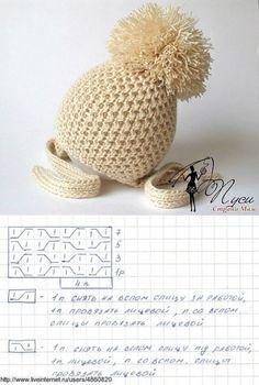 Ideas for knitting machine sweater yarns - Baby Mütze Stricken Knitting Terms, Knitting Stitches, Knitting Yarn, Baby Knitting, Knitting Patterns, Crochet Patterns, Knitting Needles, Knitting Ideas, Free Knitting