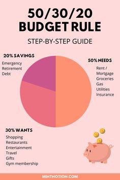 Ways To Save Money, Money Tips, Money Saving Tips, Planning Budget, Financial Planning, Financial Budget, Budgeting Finances, Budgeting Tips, Monthly Budget Planner