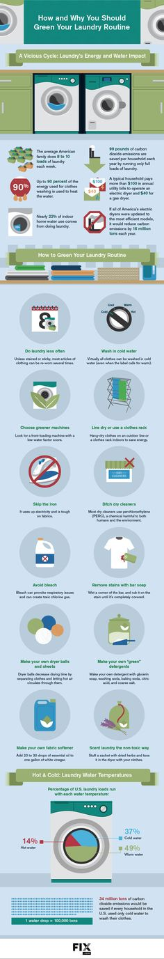 13 Ways to make your laundry routine more environmentally friendly.