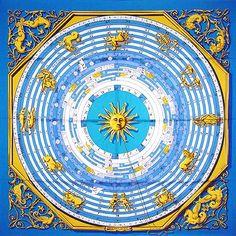 Astrologische tekens