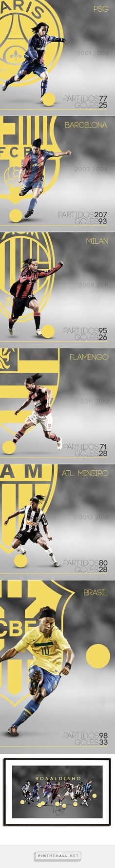 Ronaldinho on Behance... - a grouped images picture - Pin Them All