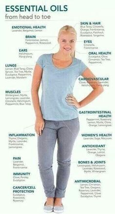 Essential oils from head to toe.