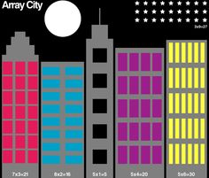 Array City...A fun way to learn about arrays!
