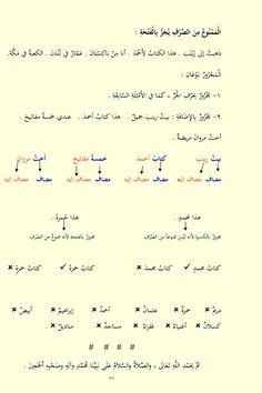 30 ورقة عمل عن 30 كلمة من كلمات القرآن الكريم مع أنشطة ...