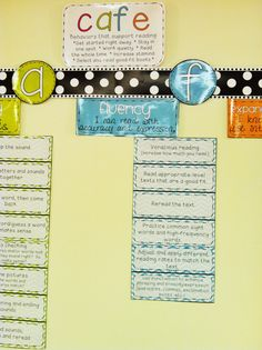 ***FLUENCY*** Colorful CAFE Posters & Strategy Cards {Reading Strategies} *TpT freebie*
