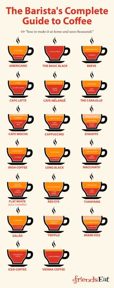 If I ever drink coffee The Barista's Guide To Brew A Perfect Cuppa At Home. I've worked as a barista before and some of these I have never heard of! How To Make Coffee, I Love Coffee, Coffee Break, My Coffee, Starbucks Coffee, Type Of Coffee, Coffee Scrub, Espresso Coffee, Making Coffee