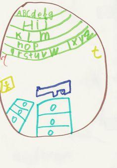 zo werkt mijn hoofd zei jongen van 10 jaar, voor de coaching met de matrixmethode
