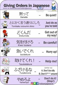 Japanese is a language spoken by more than 120 million people worldwide in countries including Japan, Brazil, Guam, Taiwan, and on the American island of Hawaii. Japanese is a language comprised of characters completely different from Basic Japanese Words, How To Speak Japanese, Japanese Phrases, Study Japanese, Japanese Culture, Learning Japanese, Japanese Symbol, Japanese Kanji, Japanese Names