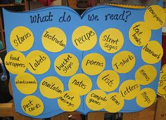 Great way to get kids thinking about reading at the beginning of the year or anytime!
